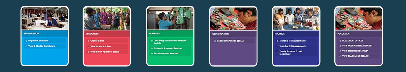 SDMS Login | National Skill Development Corporation (NSDC)